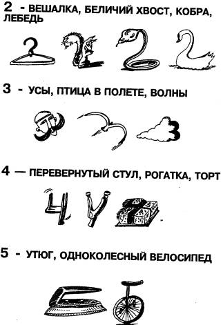 рисунки из цифр: